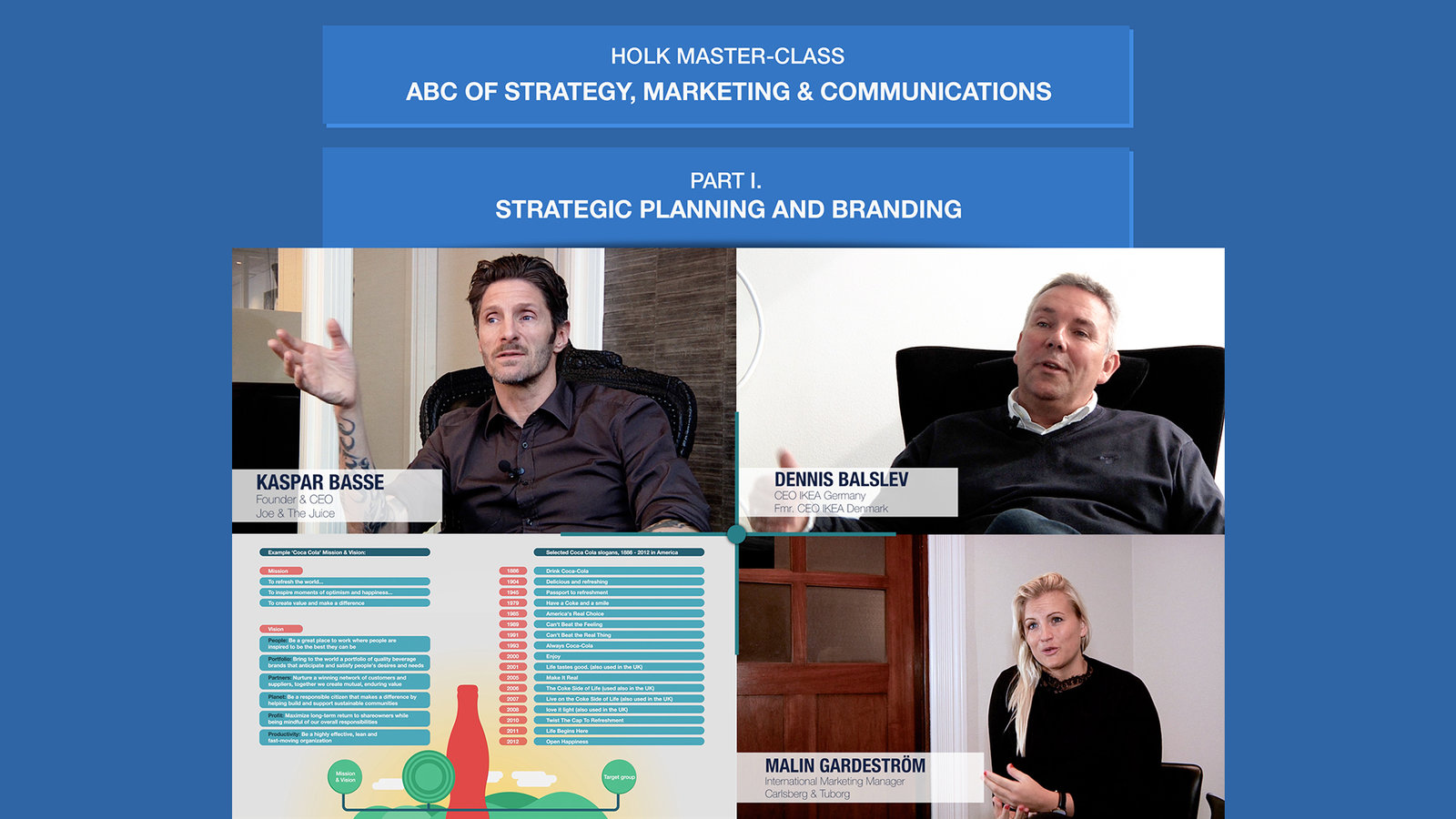 Holk Master-Class - ABC of Strategy, Marketing and Communications