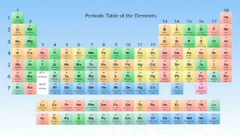 Chemistry Periodic Table Of Elements Kanopy