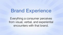 Buying into Brand Marketing - Shaping Your Perceptions