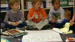 Modeling Questioning in a Reading Workshop